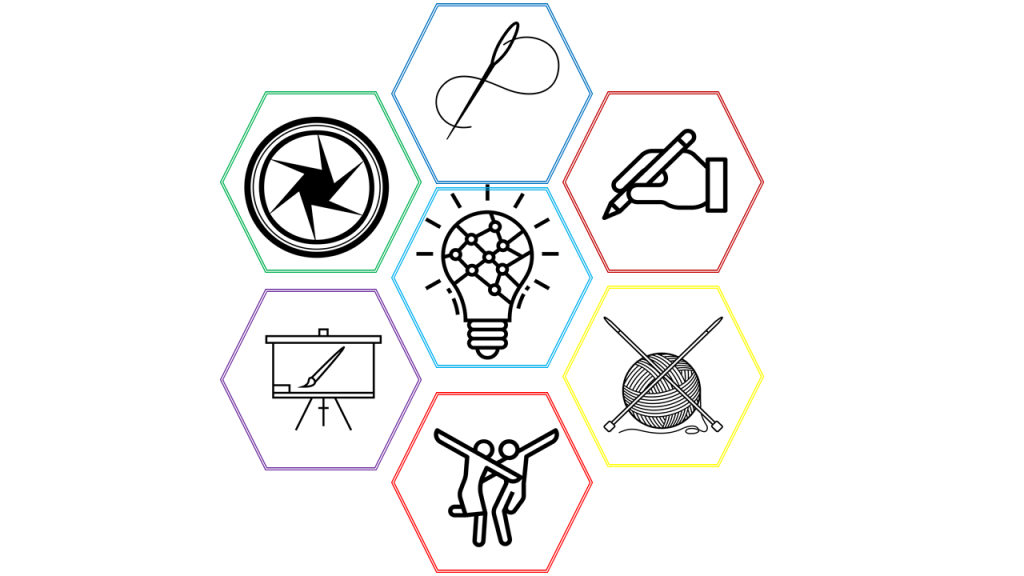 icons for creativity, sewing, writing, photography, art, knitting and dancing.