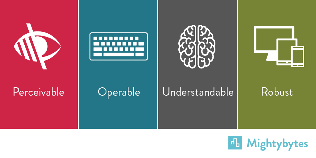 Sites should be Perceivable, Operable, Understandable and Robust.