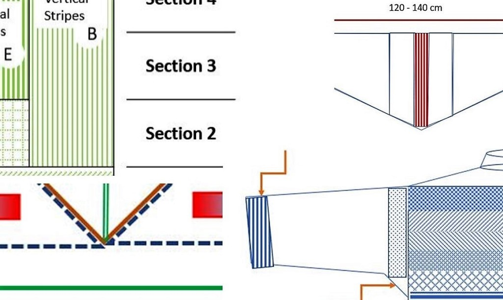 Sections of diagrams with examples of drawing methods using Microsoft PowerPoint