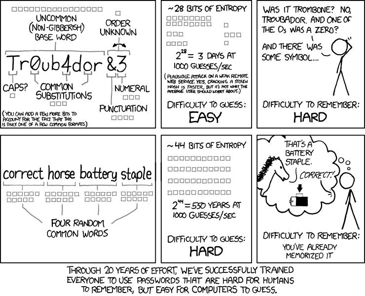 Cartoon from XKCD showing that using a group of real words is more effective as  a secure password.